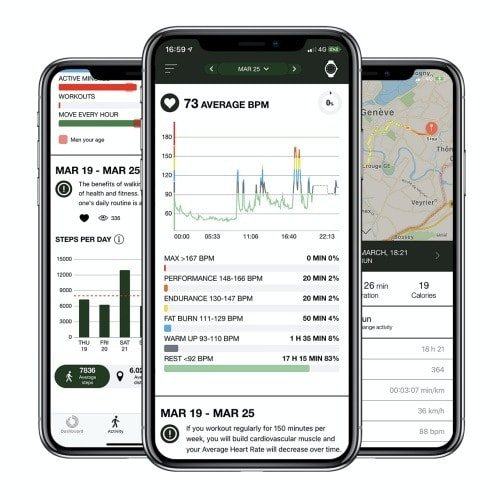 Frederique Constant Smartwatch Vitality App